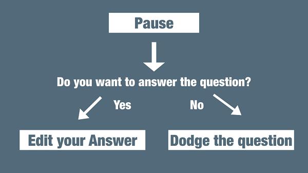 Use a bridge response
