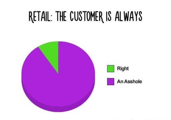 the customer is always 1
